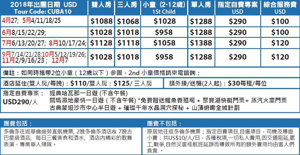 cuba_10days_price